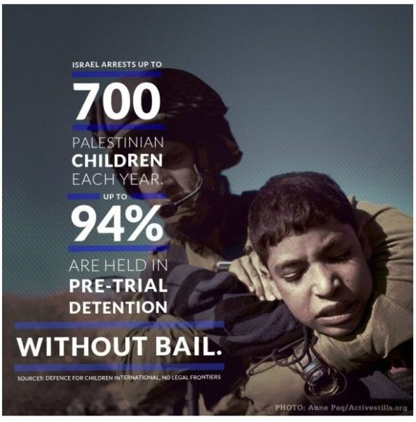 The IDF and Palestinian children