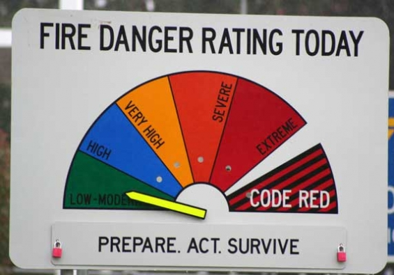 The fire danger technology used to develop the 'Hotness Meter'